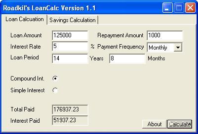 Roadkil's Loan Calculator